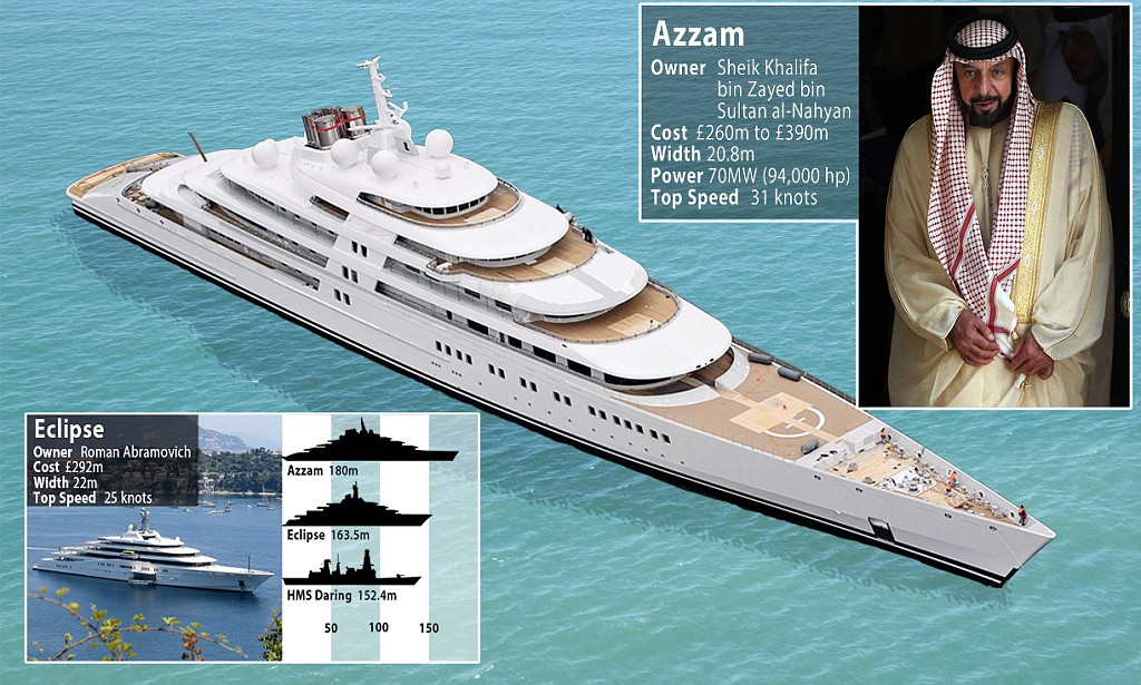 Roman Abramovich Loses 39world39s Biggest Yacht Owner39 Title