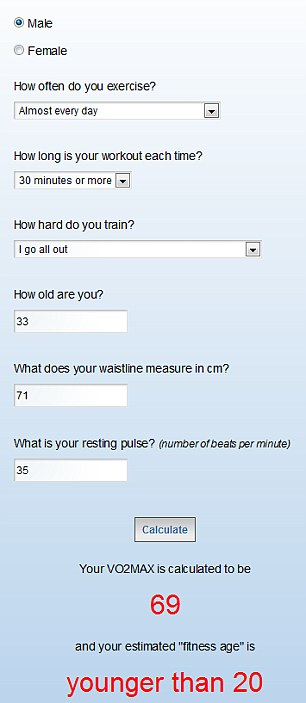 What\u0027s YOUR fitness age? New calculator tells you if you\u0027re old