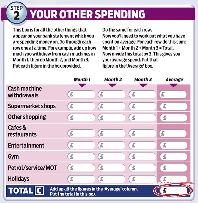 Budget planner How to keep track of your spending habits and figure
