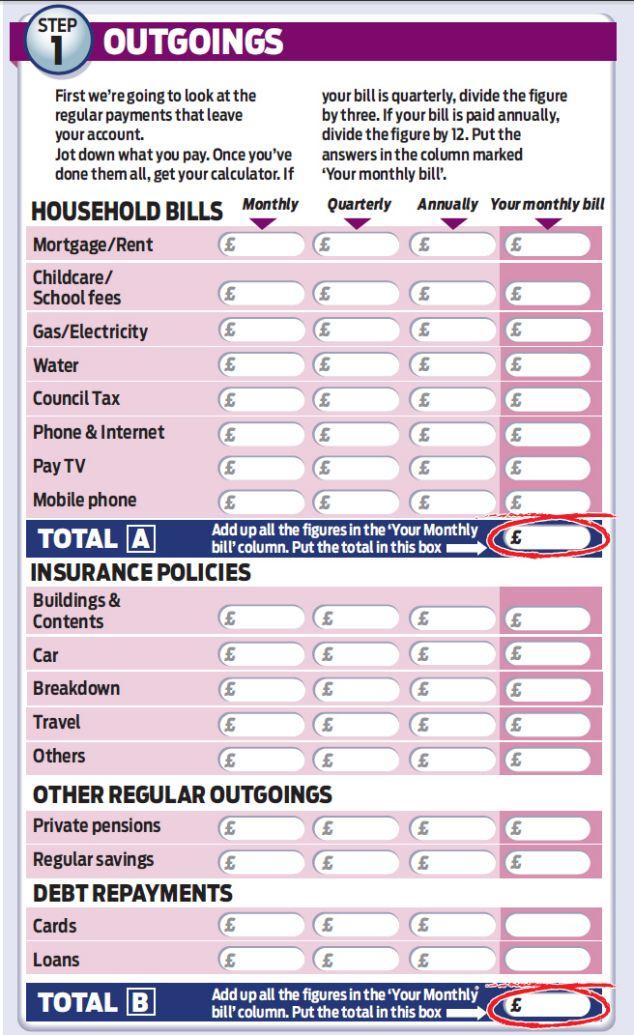 bill budget calculator