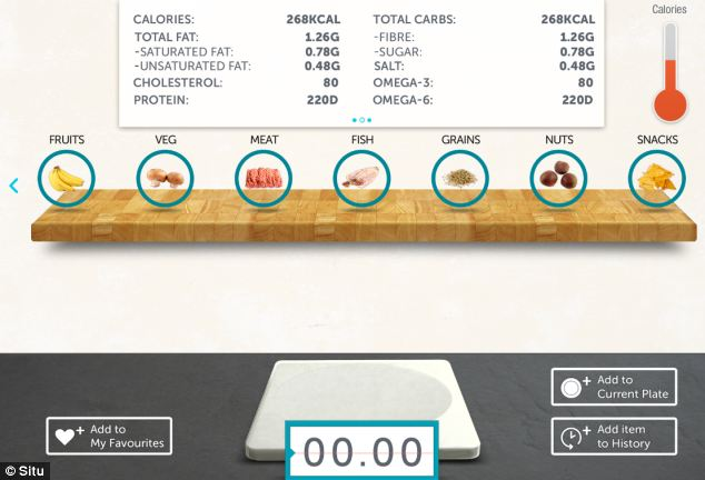 Situ smart scales tell you how many CALORIES are on your plate - how would you weigh a plane without scales