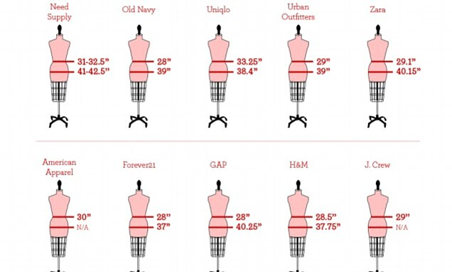 How jeans sizing differs among top 25 mainstream retailers Daily - J Crew Size Chart