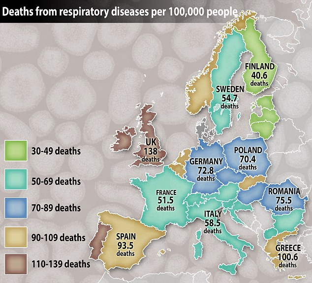 80 people die in Britain every DAY from flu and pneumonia more than