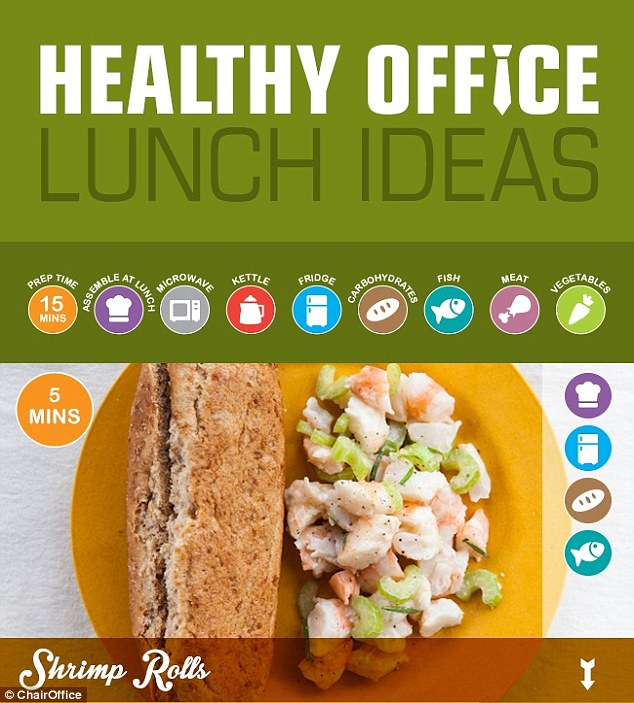 10 healthy office lunch ideas for the New Year Daily Mail Online
