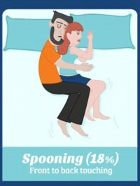 What does YOUR sleeping position say about your ...