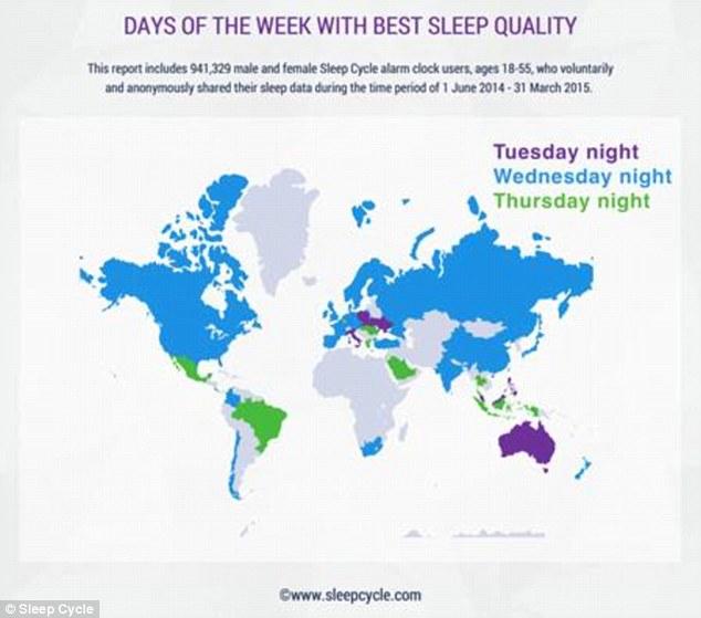 Sleeping habits of the world revealed through Sleep Cycle app