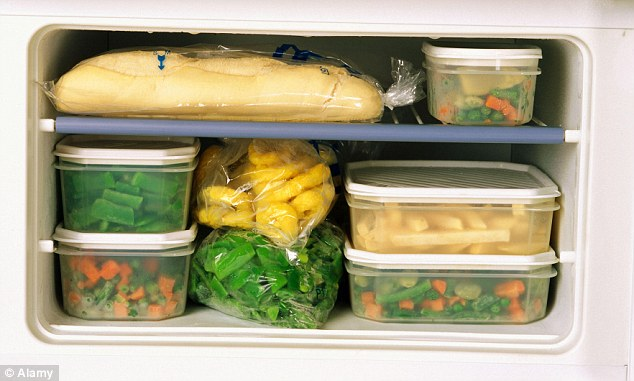 How Long Food Will Keep In Your Freezer Revealed Daily