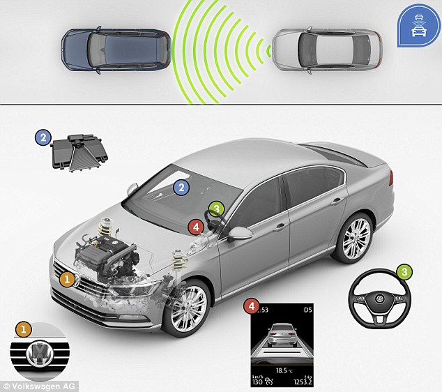 Insurance Claims Adjuster Claims Portal Will Self Driving Cars Cut Insurance Bills Report Finds