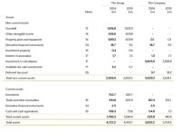 How do I read a balance sheet - what shows if a company is ...