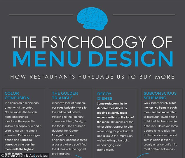 The 14 tricks restaurants use on their menus to make diners spend