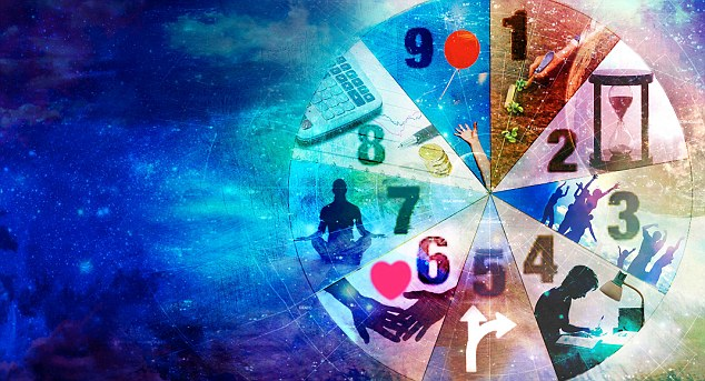 Numerology expert reveals how to unlock your life\u0027s future course