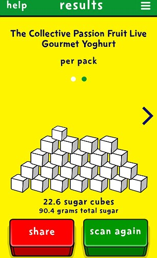 Sugar Smart app exposes how much sugar YOUR favourite food contains