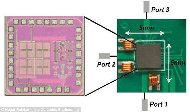 Pictured is a microphotograph of the CMOS circulator IC along with a close-up photograph of the packaged IC on a printed circuit board