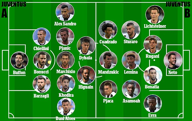 The club could field two imposing starting XI's drawn from its deep squad