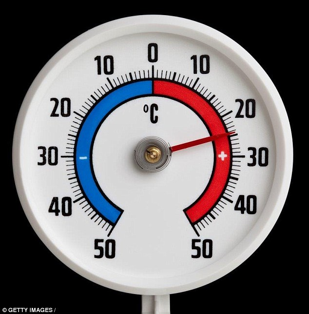 Why is my wife\u0027s body temperature so low?\u0027 Our expert explains why