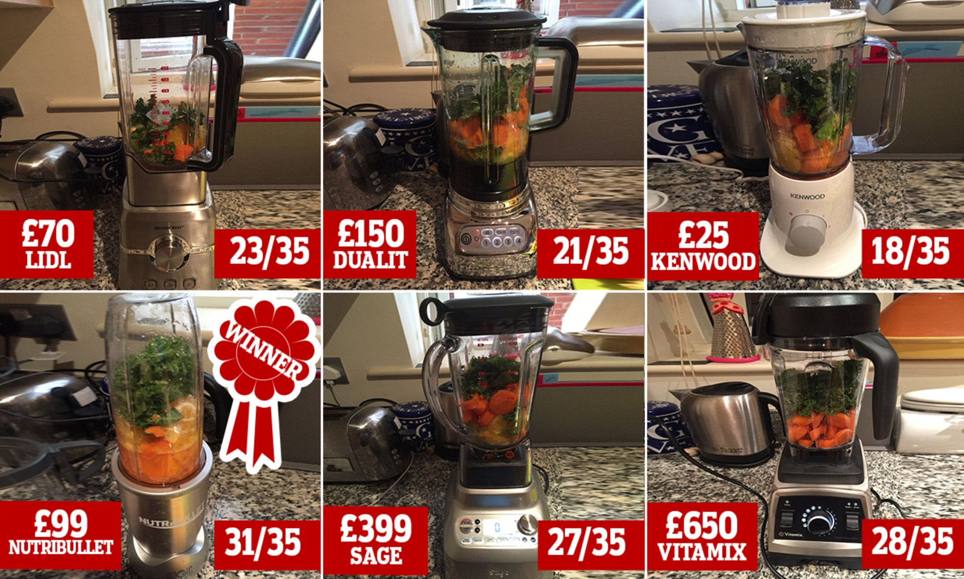 Lidl Silvercrest Nutrition Mixer Test Can Lidl S 69 99 Power Blender Really Match Up To One Worth 650