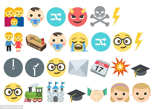 Can you guess the books from these emoticons? Daily Mail Online