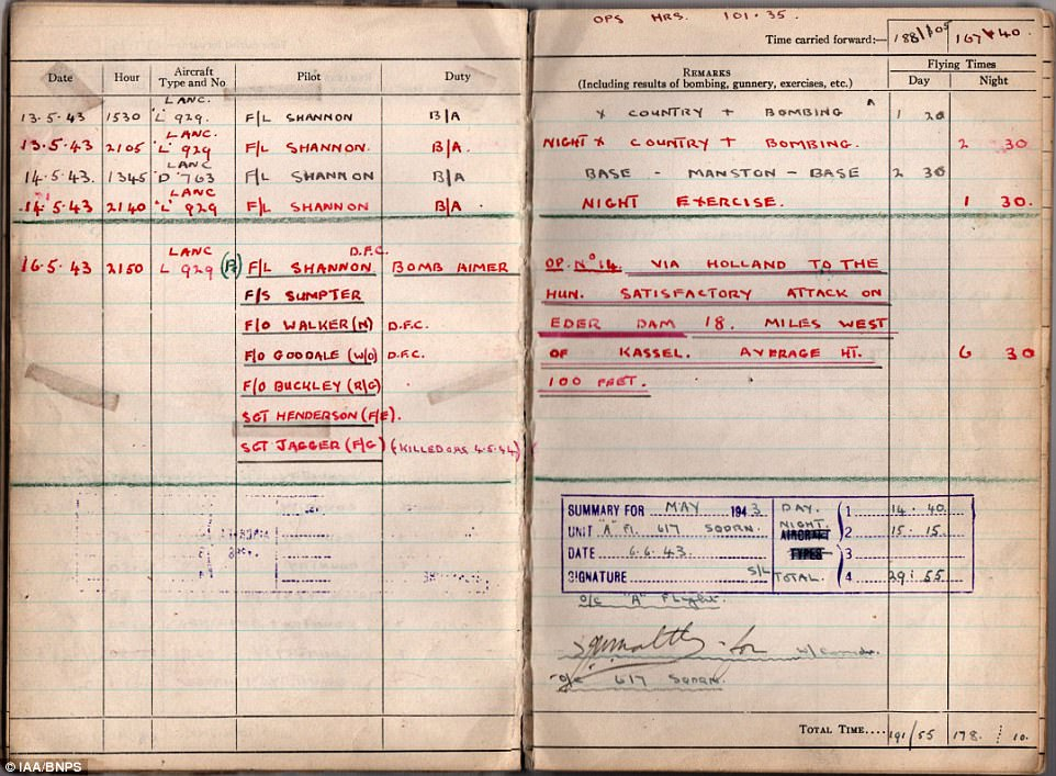 Dambusters bomb aimer\u0027s wartime logbook sells for £9,000 Daily