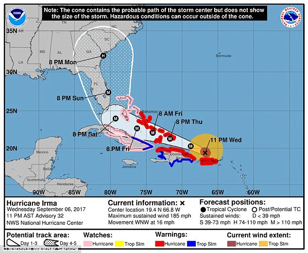 How Hurricane Irma became the \u0027perfect storm\u0027 Daily Mail Online