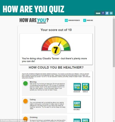 Quiz to assess early death risk | Daily Mail Online