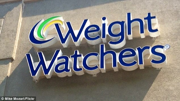 Weight Watchers to offer kits to kids as young as 13 Daily Mail Online