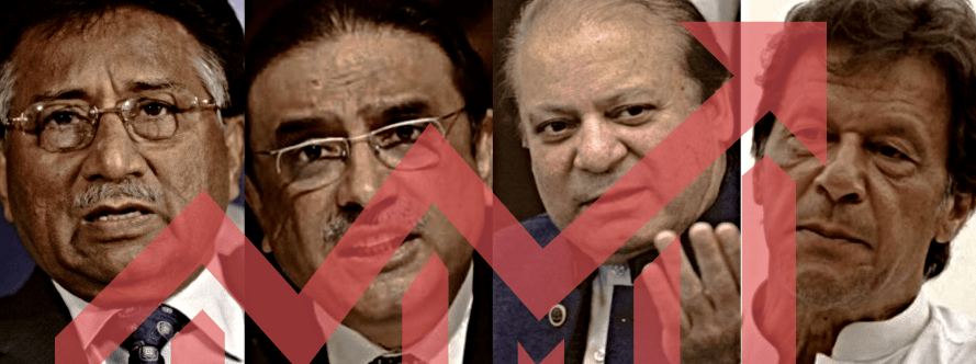 Which political party has been the best for Pakistan's economy? Trade stats  reveal all - Pakistan - DAWN.COM