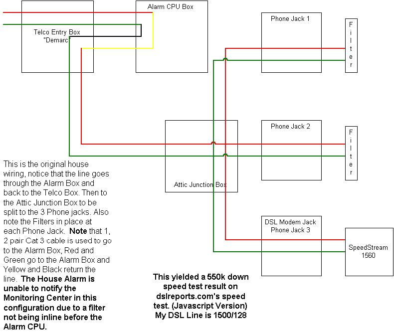 8 Home wiring BROADBAND FAQ DSLReports, ISP Information