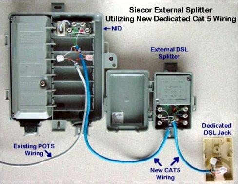 Siecor External Splitter Homerun Diagram ATT Southeast Forum FAQ