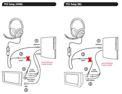 xbox 360 wireless controller wire diagram