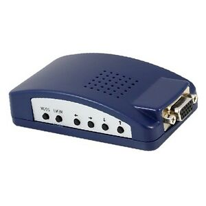 Guide To Converter Boxes Ebay