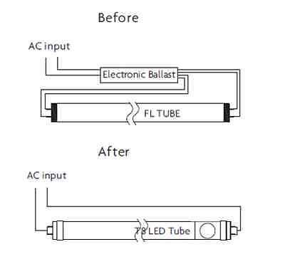 Led T8 Tube Ballast Wiring Socket wwwpicturesso