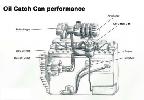 mitsubishi magna vacuum diagram