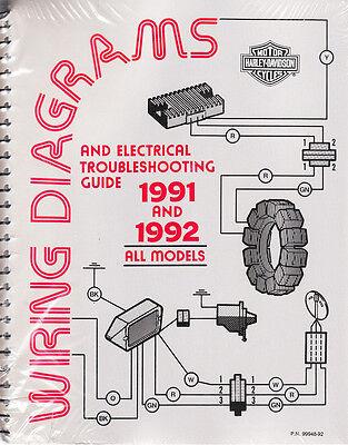 91 Flhs Harley Wiring Diagram circuit diagram template