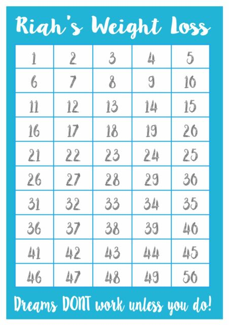 weight loss chart template
