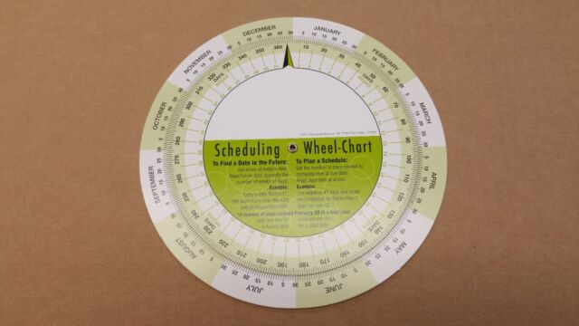 Scheduling Wheel Chart and Date Calculator - Perpetual Calendar for