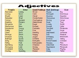 Adjectives Word Mat A4 Laminated Reading Writing