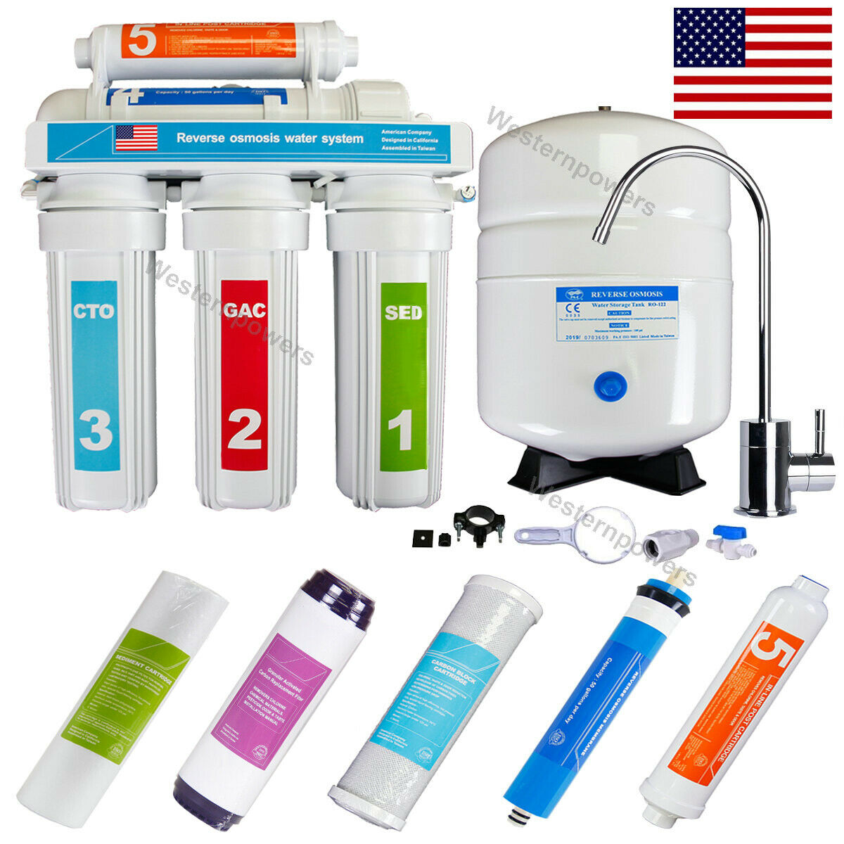Frizzlife Reverse Osmosis Water Filtration System Countertop Ro Water Filter For Sale Online Ebay