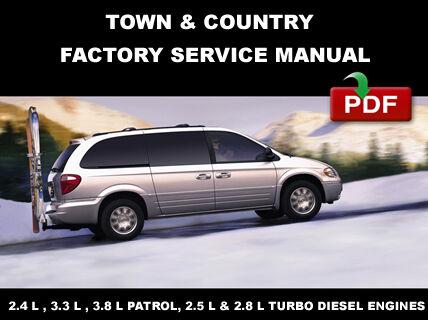 CHRYSLER TOWN  COUNTRY 2001 - 2005 OEM SERVICE REPAIR MANUAL +