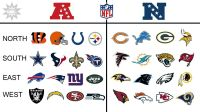 NFL GEOGRAPHICAL NFC AFC 2015 POSTER 24 X 36 INCH | eBay