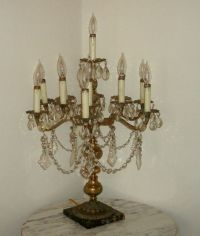Candelabra Light Fixtures. Image Gallery Edison Bulbs ...