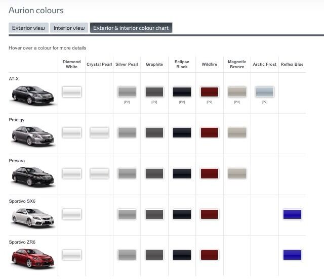 toyota color codes
