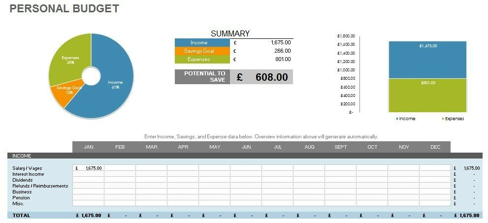 EXCEL TEMPLATE PERSONAL BUDGET PLANNER - EASY TO USE eBay