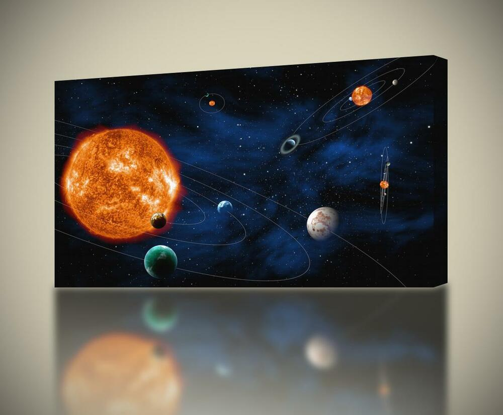 Planets Wall Art Popular Space Wall Art Inspirational Interior Style Concepts For