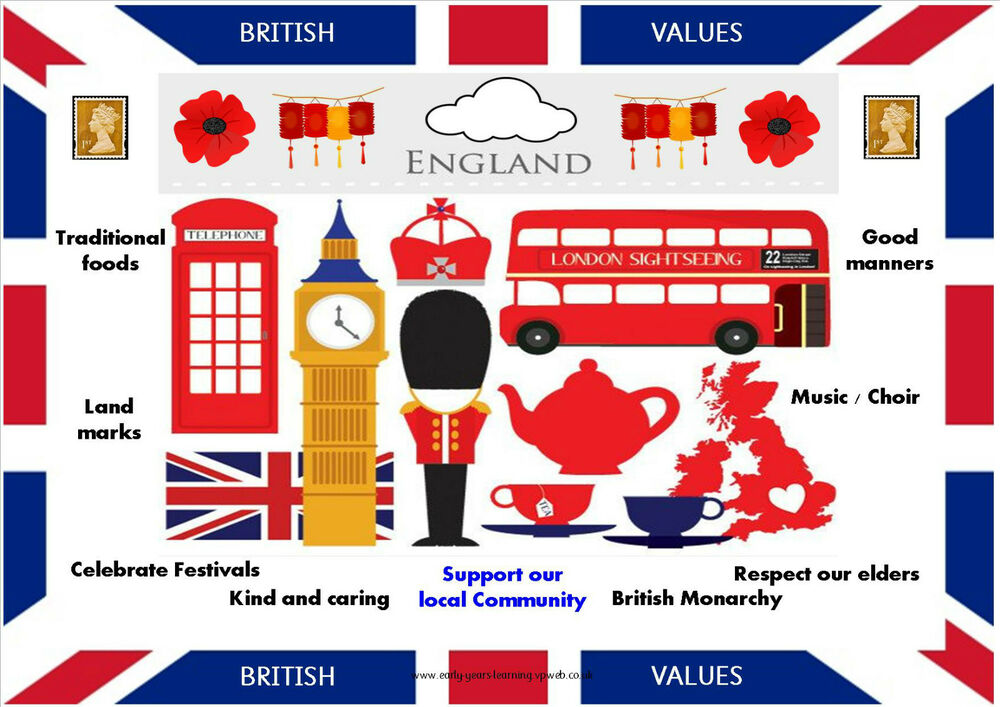 New British Values A4 Posters Ofstednurserychildminder