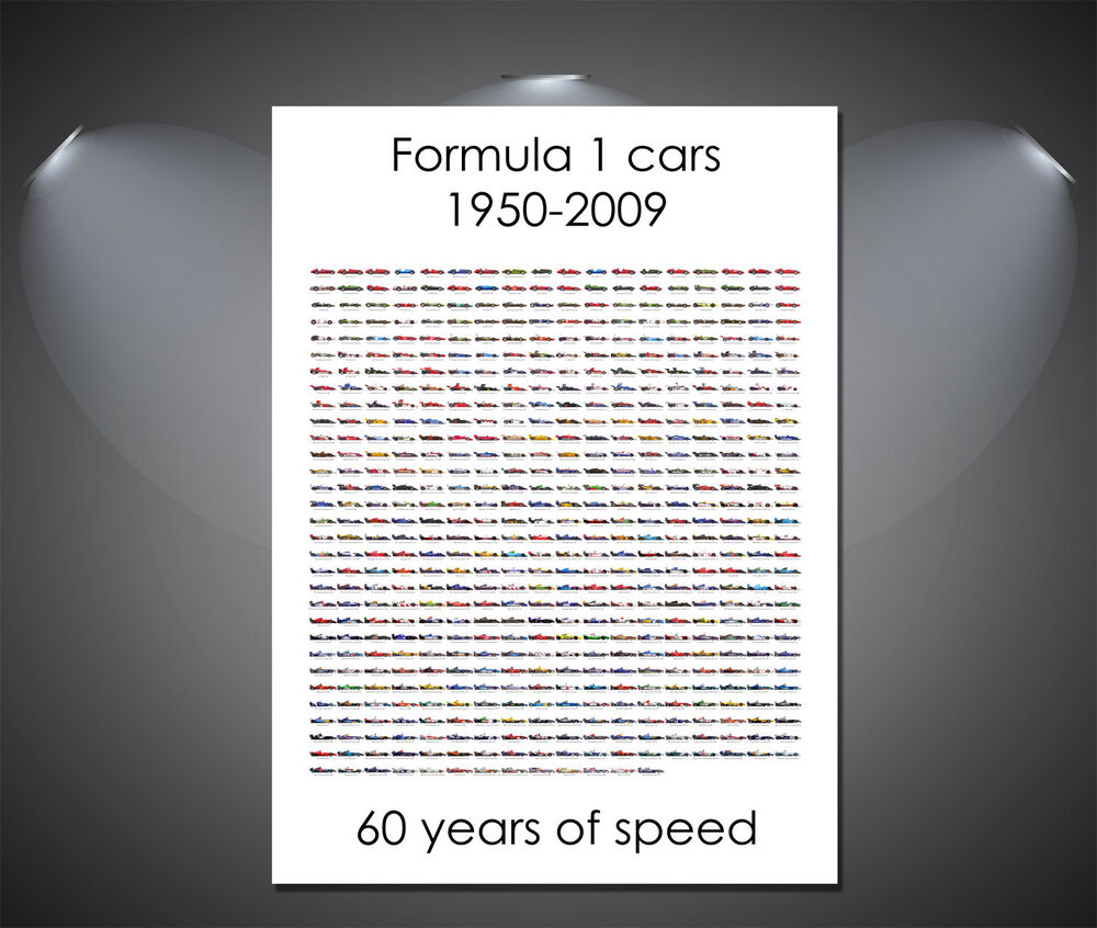 Poster A0 Formula F1 Car Evolution 60 Years Chart Large Poster A0 A1 A2 A3 A4 Ebay