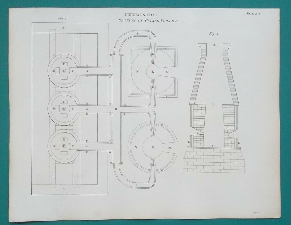 FURNACES Blast Works Cupola One Earth - (2) Two 1820s Antique Prints
