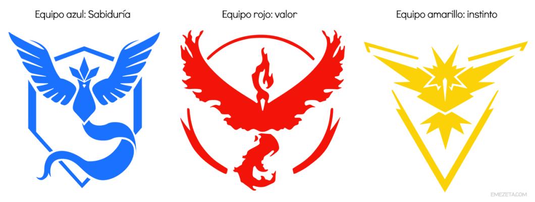 Pokémon Go: Equipo azul, dispositivo rojo, dispositivo amarillo