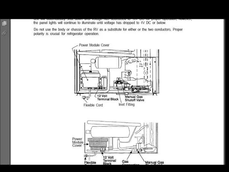 Sunline Camper Wiring Diagram Wiring Diagram 2019