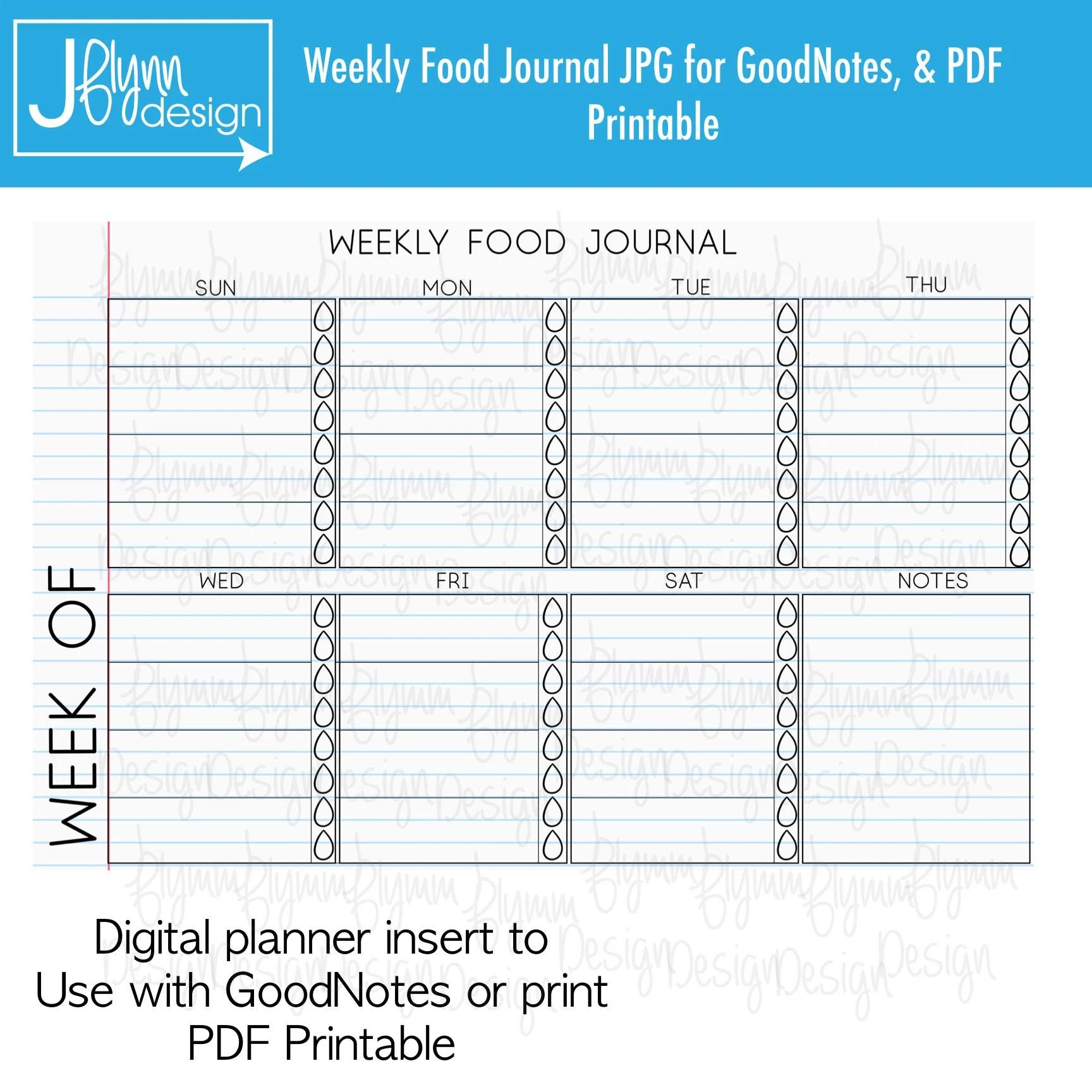 Weekly food journal printable or digital planner insert Etsy