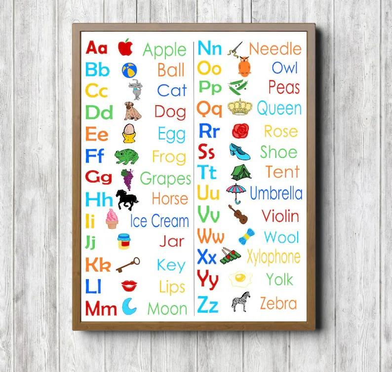 Alphabet Chart Printable Wall Art Classroom Wall Decor Etsy